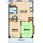 武蔵野市中町2丁目のシステムキッチン付2DK賃貸マンション(間取)